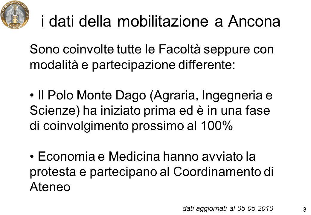 3 i dati della mobilitazione a Ancona dati aggiornati al 05-05-2010 Sono coinvolte tutte le Facoltà seppure con modalità e partecipazione differente: