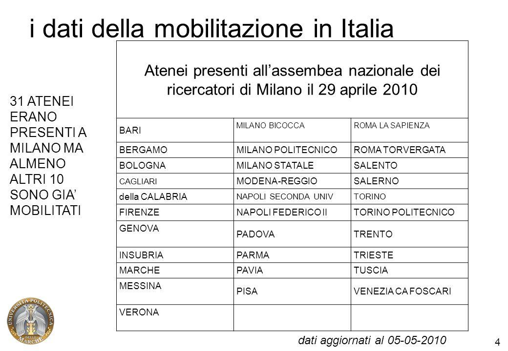 4 i dati della mobilitazione in Italia Atenei presenti allassembea nazionale dei ricercatori di Milano il 29 aprile 2010 BARI MILANO BICOCCAROMA LA SA