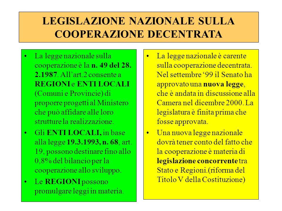 LEGISLAZIONE NAZIONALE SULLA COOPERAZIONE DECENTRATA La legge nazionale sulla cooperazione è la n. 49 del 28. 2.1987. Allart.2 consente a REGIONI e EN