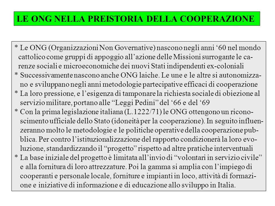 LE ONG NELLA PREISTORIA DELLA COOPERAZIONE * Le ONG (Organizzazioni Non Governative) nascono negli anni 60 nel mondo cattolico come gruppi di appoggio