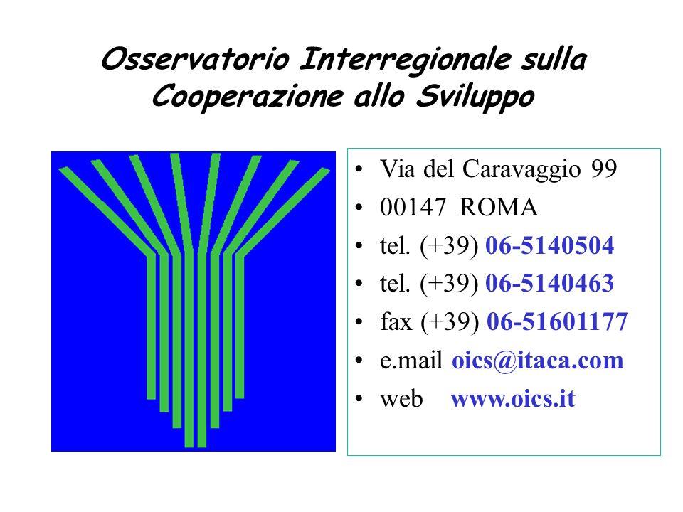 Osservatorio Interregionale sulla Cooperazione allo Sviluppo Via del Caravaggio 99 00147 ROMA tel. (+39) 06-5140504 tel. (+39) 06-5140463 fax (+39) 06