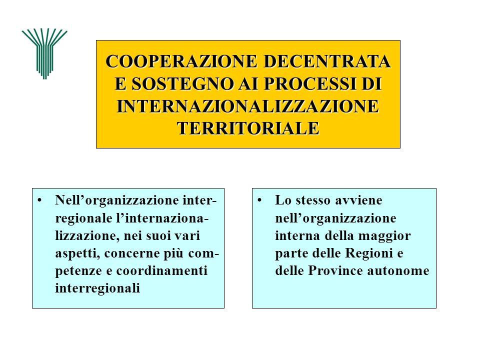 COOPERAZIONE DECENTRATA E SOSTEGNO AI PROCESSI DI INTERNAZIONALIZZAZIONE TERRITORIALE Nellorganizzazione inter- regionale linternaziona- lizzazione, n