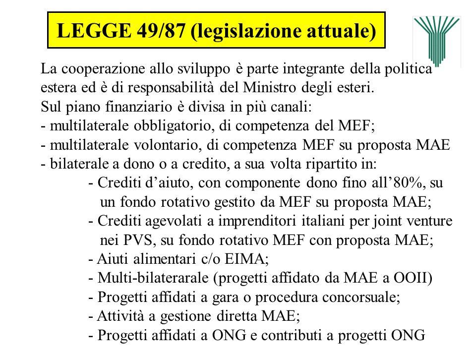 LEGGE 49/87 (legislazione attuale) La cooperazione allo sviluppo è parte integrante della politica estera ed è di responsabilità del Ministro degli es