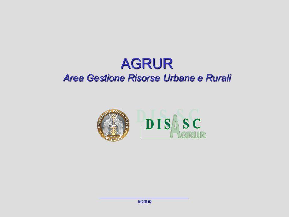 AGRUR AGRUR Area Gestione Risorse Urbane e Rurali