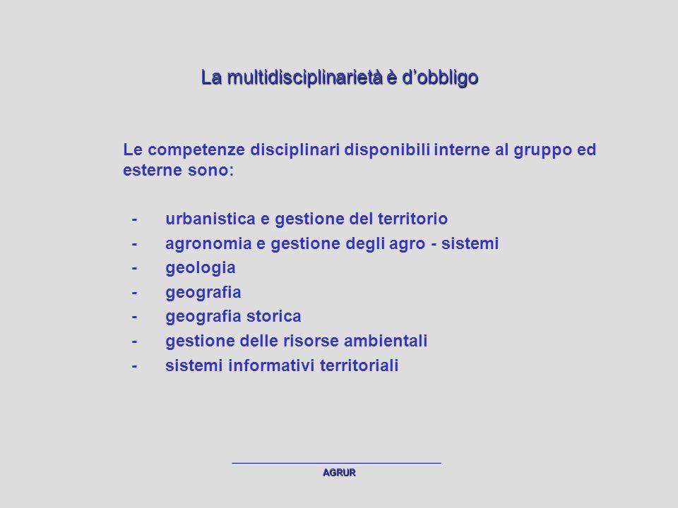 AGRUR La multidisciplinarietà è dobbligo Le competenze disciplinari disponibili interne al gruppo ed esterne sono: -urbanistica e gestione del territorio - agronomia e gestione degli agro - sistemi - geologia - geografia - geografia storica -gestione delle risorse ambientali -sistemi informativi territoriali