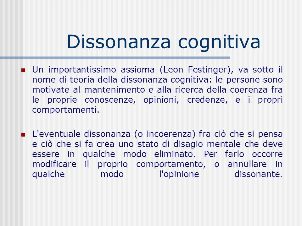 Dissonanza cognitiva Un importantissimo assioma (Leon Festinger), va sotto il nome di teoria della dissonanza cognitiva: le persone sono motivate al m