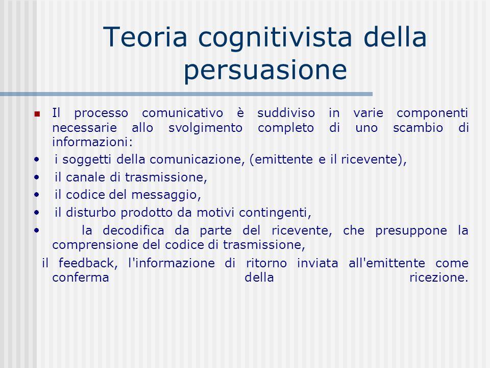 Teoria cognitivista della persuasione Il processo comunicativo è suddiviso in varie componenti necessarie allo svolgimento completo di uno scambio di