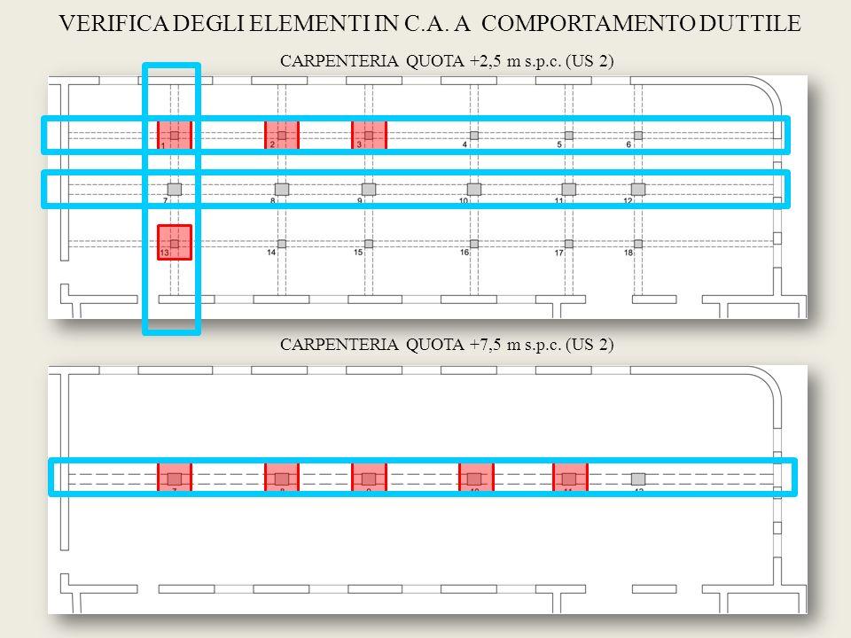 VERIFICA DEGLI ELEMENTI IN C.A. A COMPORTAMENTO DUTTILE CARPENTERIA QUOTA +2,5 m s.p.c. (US 2) CARPENTERIA QUOTA +7,5 m s.p.c. (US 2)