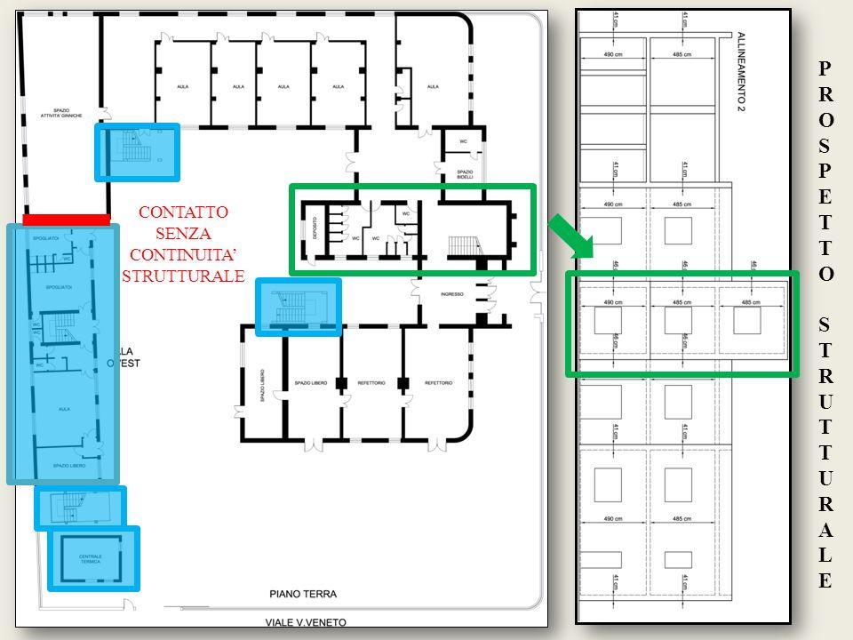 LC FC LC LC1FC=1,35 LC2FC=1,20 LC3FC=1,00 RILIEVO (Geometrico - strutturale) DETTAGLI COSTRUTTIVI PROPRIETA MATERIALI NTC 2008 Verifiche in situ limitate (LC1) Verifiche in situ estese ed esaustive (LC3, LC2) Indagini in situ limitate (LC1) Indagini in situ estese (LC2) Indagini in situ esaustive (LC3) Completo e dettagliato: elaborazione carpenterie, prospetti strutturali LC1 FC=1,35 RILIEVO Architettonico ufficio tecnico Rilievo fotografico - geometrico: carpenterie e prospetti strutturali Quadro fessurativo DETTAGLI COSTRUTTIVI Grado connessione trasversale (buono) Dettaglio scala in c.a: soletta rampante sp.20 cm.(armatura 6φ12 ml, staffeφ8 ogni 30 cm) Dettaglio solaio in laterocemento (26+4, travetti in laterizio) e portanza (450 kg/mq rimane campo el.) Tipologia fondazioni (continue) Presenza cordolo di piano MATERIALI Tipologia cls (Rck 25N/mmq) Tipologia barre (lisce, FeB32k) Mattoni pieni e malta di calce 1500500