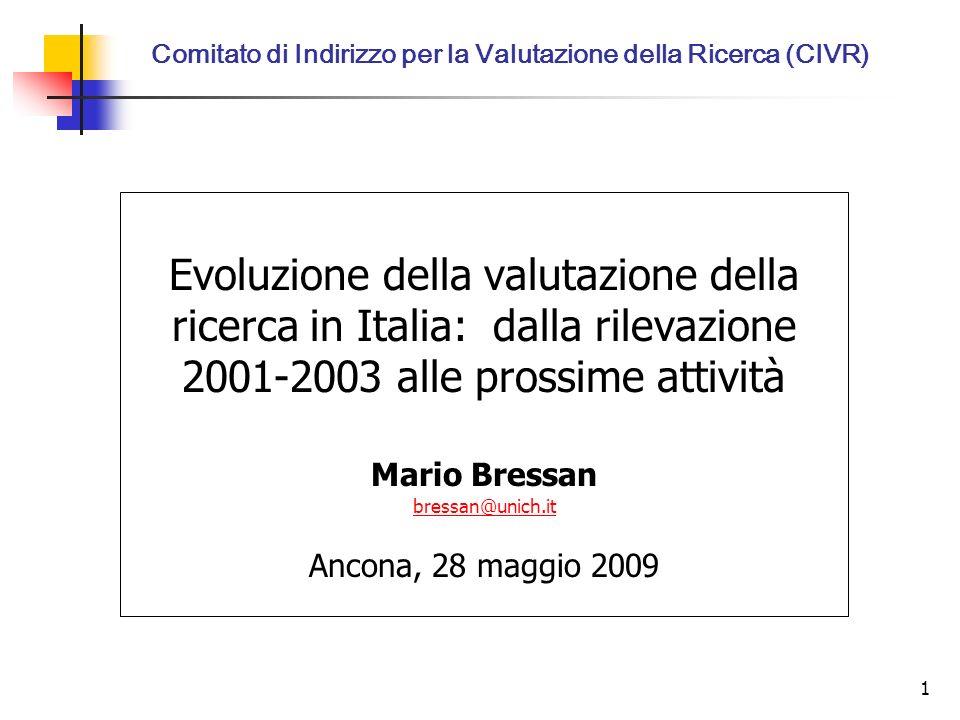 1 Evoluzione della valutazione della ricerca in Italia: dalla rilevazione 2001-2003 alle prossime attività Mario Bressan bressan@unich.it Ancona, 28 maggio 2009 Comitato di Indirizzo per la Valutazione della Ricerca (CIVR)