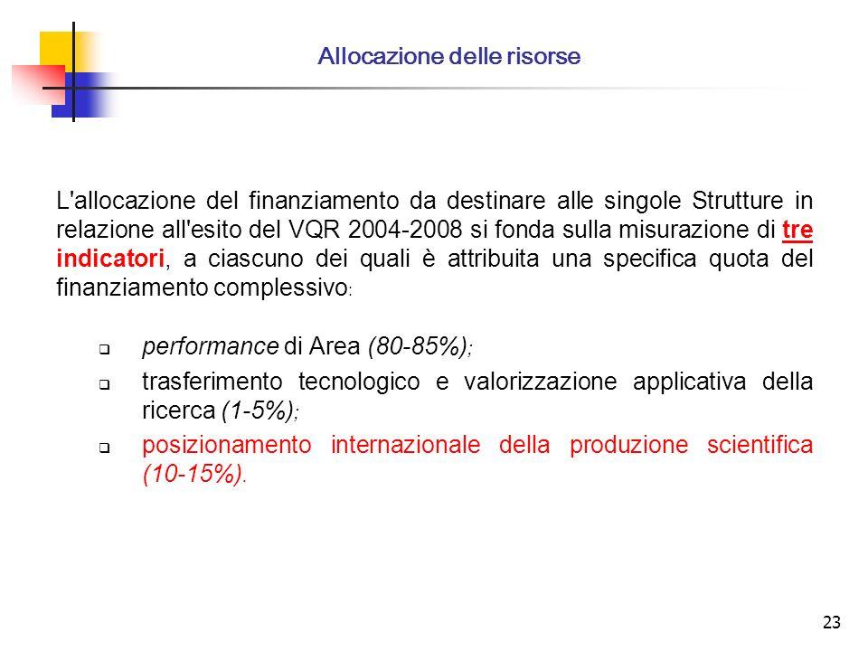 23 L allocazione del finanziamento da destinare alle singole Strutture in relazione all esito del VQR 2004-2008 si fonda sulla misurazione di tre indicatori, a ciascuno dei quali è attribuita una specifica quota del finanziamento complessivo : performance di Area (80-85%) ; trasferimento tecnologico e valorizzazione applicativa della ricerca (1-5%) ; posizionamento internazionale della produzione scientifica (10-15%).