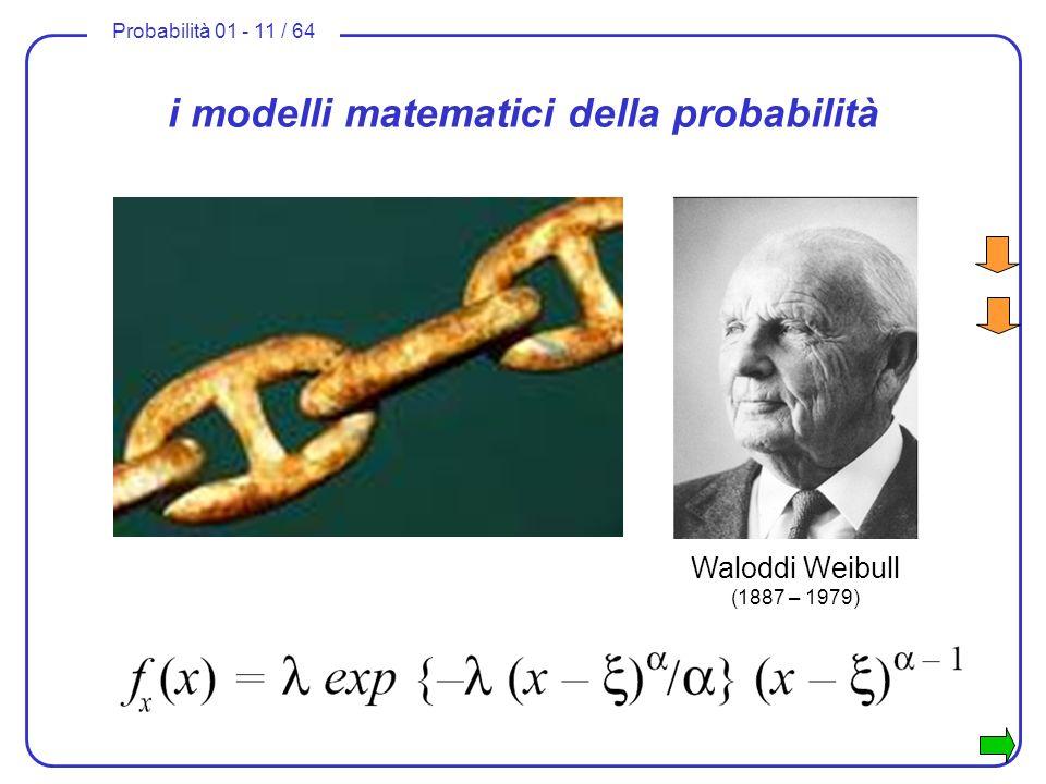 Probabilità 01 - 11 / 64 i modelli matematici della probabilità Waloddi Weibull (1887 – 1979)