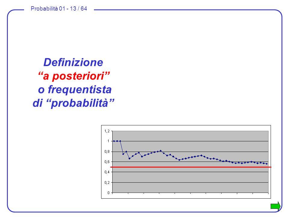 Probabilità 01 - 13 / 64 Definizione a posteriori o frequentista di probabilità