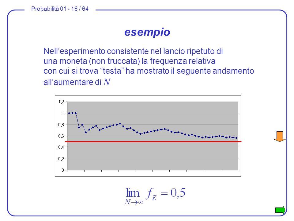 Probabilità 01 - 16 / 64 esempio Nellesperimento consistente nel lancio ripetuto di una moneta (non truccata) la frequenza relativa con cui si trova t
