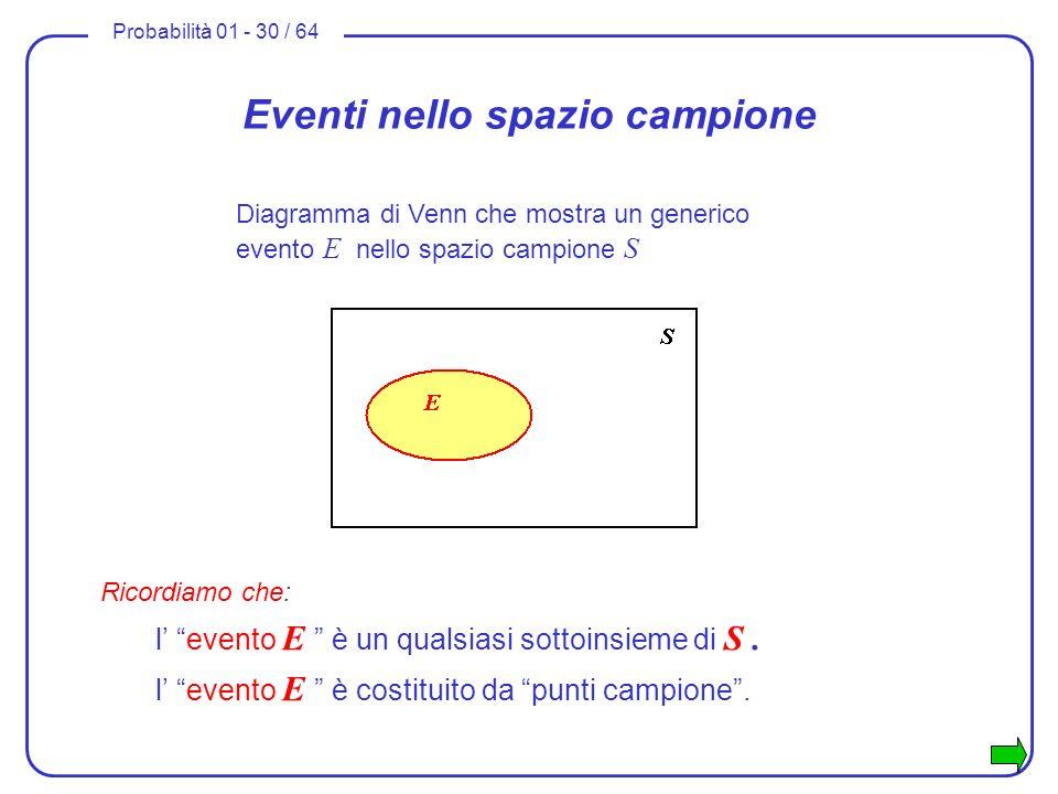 Probabilità 01 - 30 / 64 Eventi nello spazio campione Ricordiamo che: l evento E è un qualsiasi sottoinsieme di S. l evento E è costituito da punti ca
