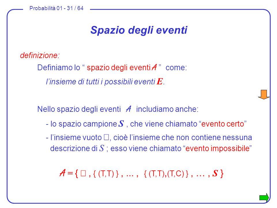 Probabilità 01 - 31 / 64 Spazio degli eventi definizione: Definiamo lo spazio degli eventi A come: linsieme di tutti i possibili eventi E. Nello spazi