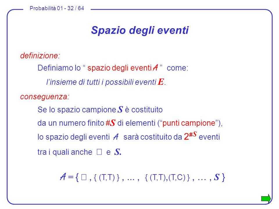 Probabilità 01 - 32 / 64 Spazio degli eventi definizione: Definiamo lo spazio degli eventi A come: linsieme di tutti i possibili eventi E. conseguenza