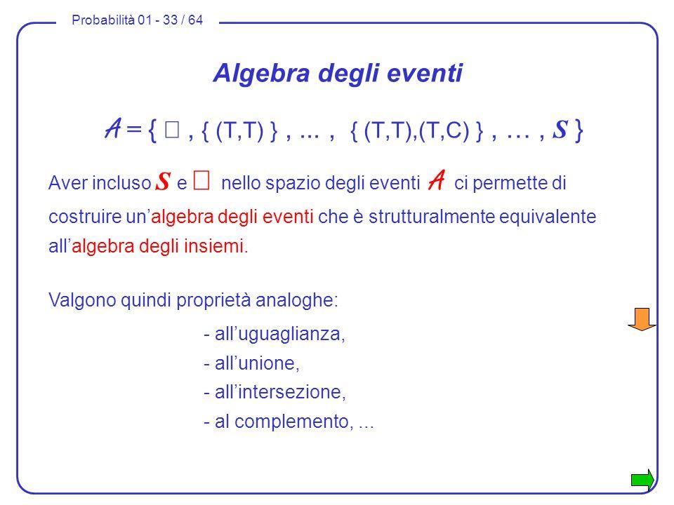 Probabilità 01 - 33 / 64 Algebra degli eventi A = {, { (T,T) },..., { (T,T),(T,C) }, …, S } Aver incluso S e nello spazio degli eventi A ci permette d