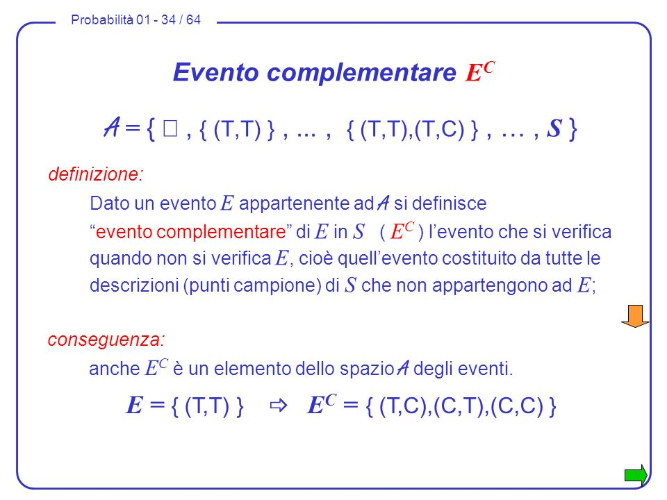 Probabilità 01 - 34 / 64 Evento complementare E C A = {, { (T,T) },..., { (T,T),(T,C) }, …, S } definizione: Dato un evento E appartenente ad A si def