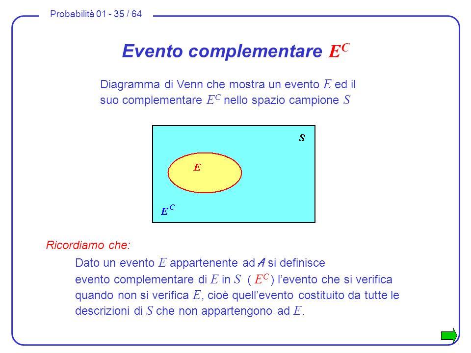 Probabilità 01 - 35 / 64 Evento complementare E C Ricordiamo che: Dato un evento E appartenente ad A si definisce evento complementare di E in S ( E C