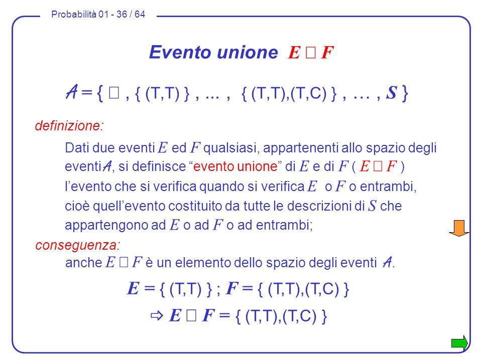 Probabilità 01 - 36 / 64 Evento unione E F A = {, { (T,T) },..., { (T,T),(T,C) }, …, S } definizione: Dati due eventi E ed F qualsiasi, appartenenti a