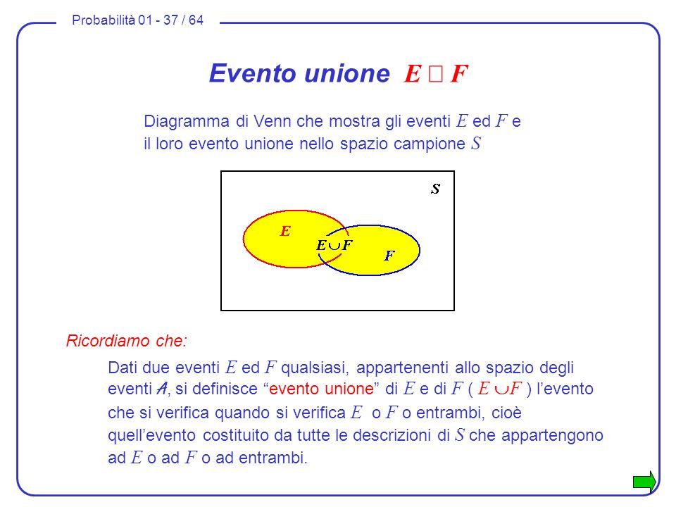 Probabilità 01 - 37 / 64 Evento unione E F Ricordiamo che: Dati due eventi E ed F qualsiasi, appartenenti allo spazio degli eventi A, si definisce eve