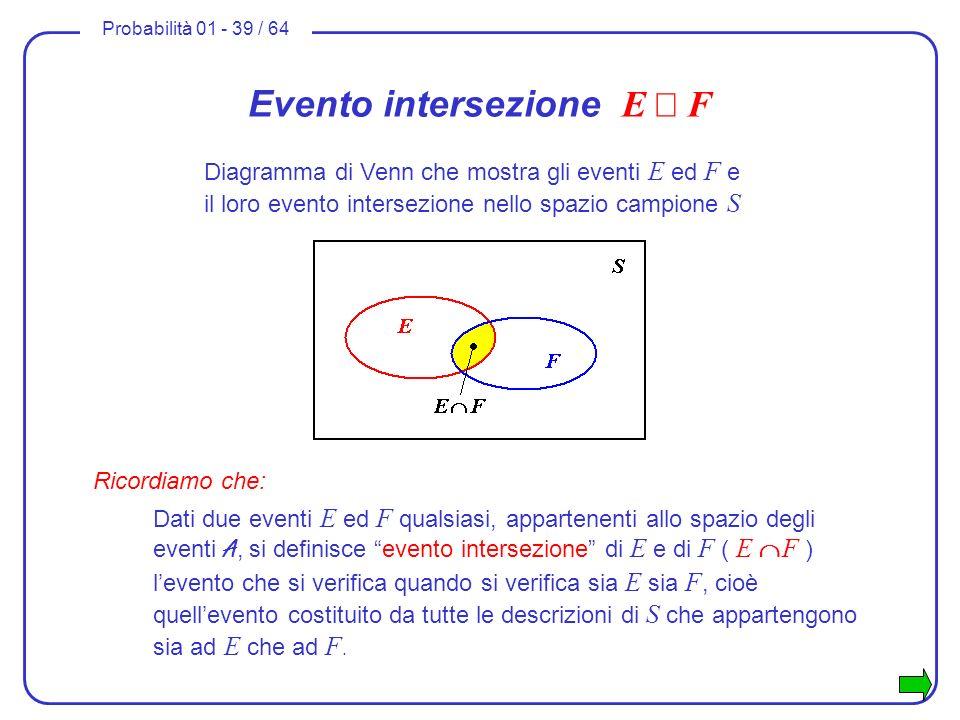 Probabilità 01 - 39 / 64 Evento intersezione E F Ricordiamo che: Dati due eventi E ed F qualsiasi, appartenenti allo spazio degli eventi A, si definis