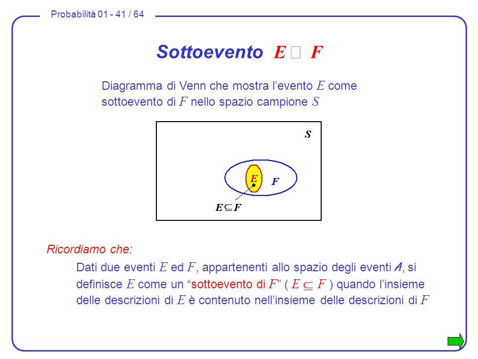 Probabilità 01 - 41 / 64 Sottoevento E F Ricordiamo che: Dati due eventi E ed F, appartenenti allo spazio degli eventi A, si definisce E come un sotto