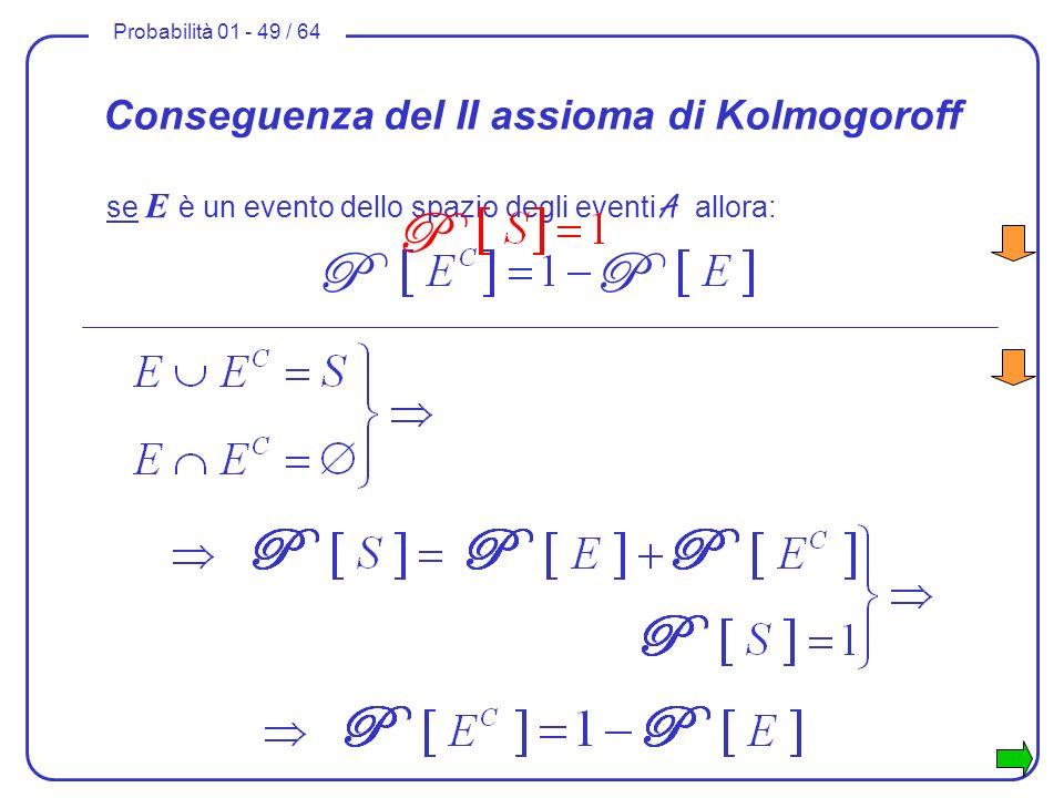 Probabilità 01 - 49 / 64 Conseguenza del II assioma di Kolmogoroff PP se E è un evento dello spazio degli eventi A allora: P