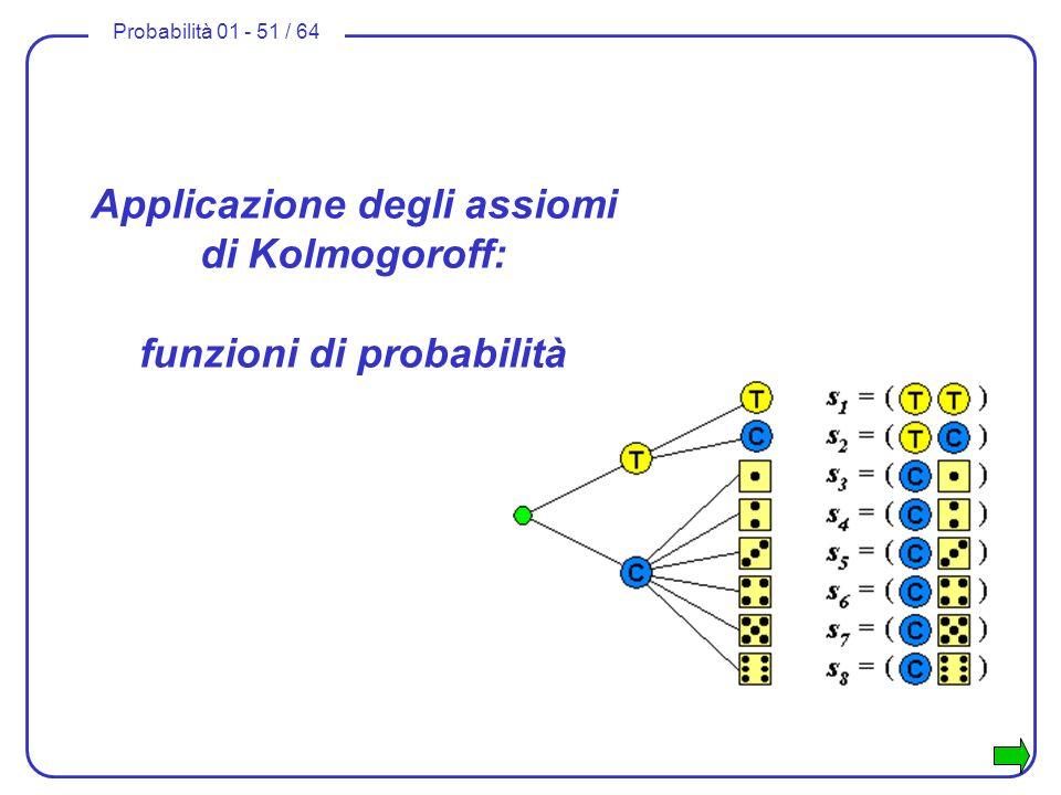 Probabilità 01 - 51 / 64 Applicazione degli assiomi di Kolmogoroff: funzioni di probabilità