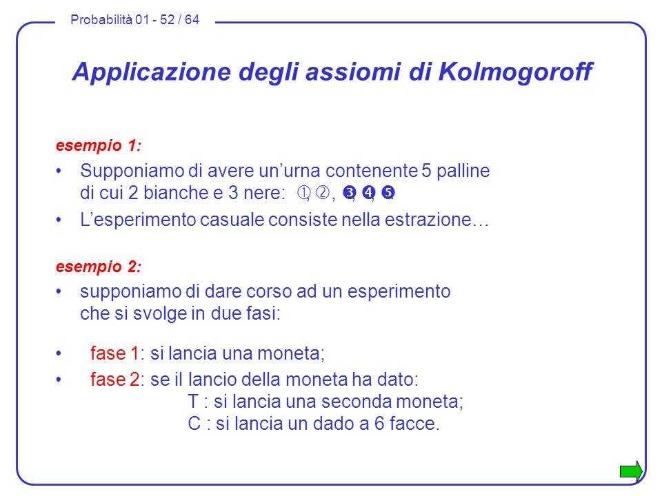 Probabilità 01 - 52 / 64 Applicazione degli assiomi di Kolmogoroff esempio 1: Supponiamo di avere unurna contenente 5 palline di cui 2 bianche e 3 ner