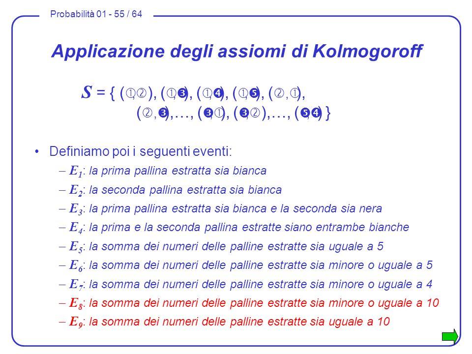Probabilità 01 - 55 / 64 Applicazione degli assiomi di Kolmogoroff S = { (, ), (, ), (, ), (, ), (, ), (, ),…, (, ), (, ),…, (, ) } Definiamo poi i se