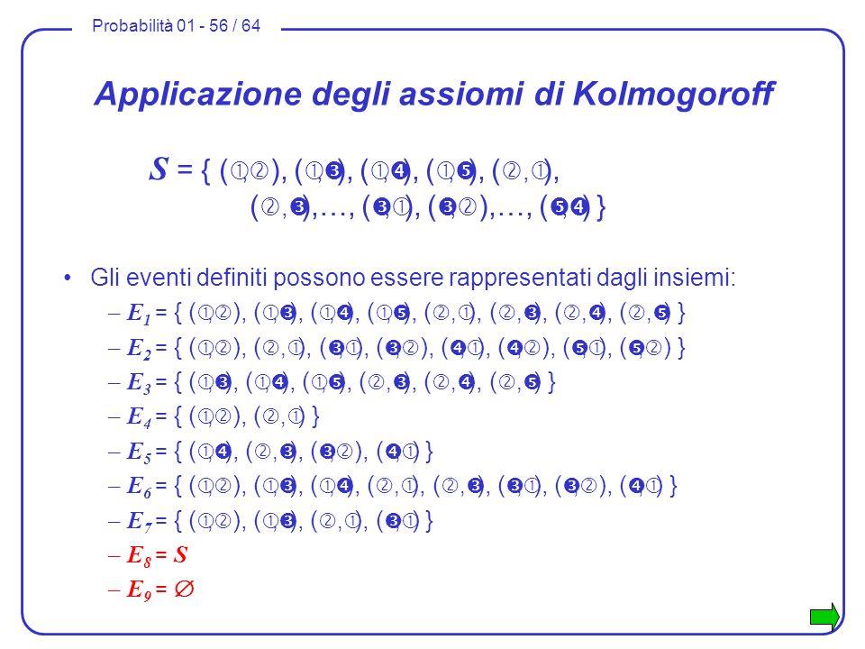 Probabilità 01 - 56 / 64 Applicazione degli assiomi di Kolmogoroff S = { (, ), (, ), (, ), (, ), (, ), (, ),…, (, ), (, ),…, (, ) } Gli eventi definit