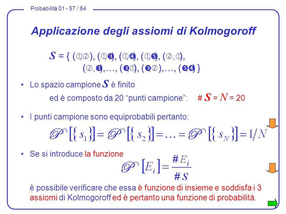 Probabilità 01 - 57 / 64 Applicazione degli assiomi di Kolmogoroff S = { (, ), (, ), (, ), (, ), (, ), (, ),…, (, ), (, ),…, (, ) } Lo spazio campione