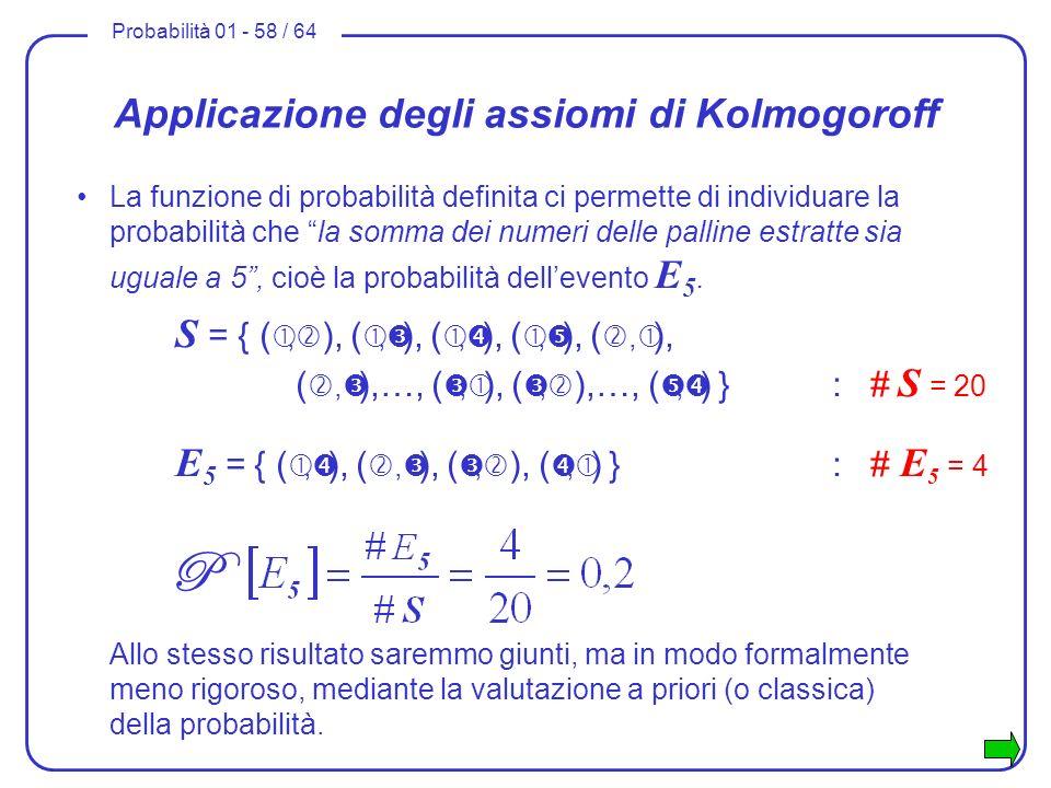 Probabilità 01 - 58 / 64 Applicazione degli assiomi di Kolmogoroff La funzione di probabilità definita ci permette di individuare la probabilità che l