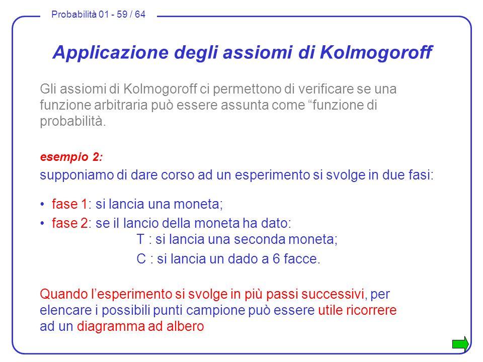 Probabilità 01 - 59 / 64 Applicazione degli assiomi di Kolmogoroff Gli assiomi di Kolmogoroff ci permettono di verificare se una funzione arbitraria p
