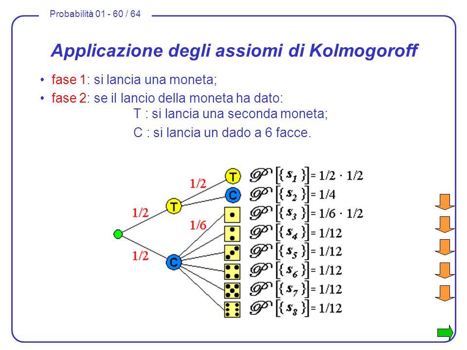 Probabilità 01 - 60 / 64 Applicazione degli assiomi di Kolmogoroff fase 1: si lancia una moneta; fase 2: se il lancio della moneta ha dato: T : si lan