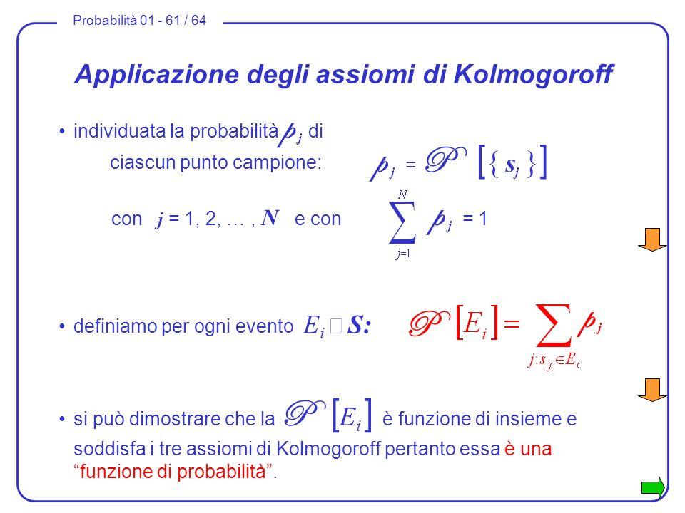 Probabilità 01 - 61 / 64 Applicazione degli assiomi di Kolmogoroff individuata la probabilità p j di ciascun punto campione: p j = P [ { s j } ] con j