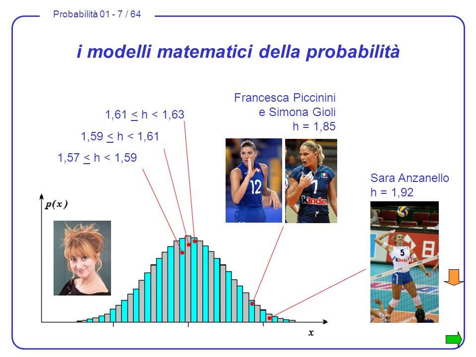 Probabilità 01 - 7 / 64 i modelli matematici della probabilità 1,61 < h < 1,63 1,59 < h < 1,61 1,57 < h < 1,59 Francesca Piccinini e Simona Gioli h =