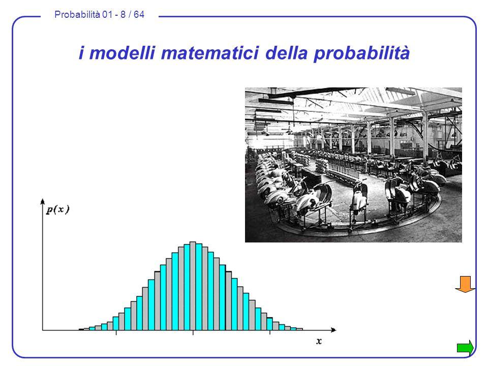 Probabilità 01 - 8 / 64 i modelli matematici della probabilità