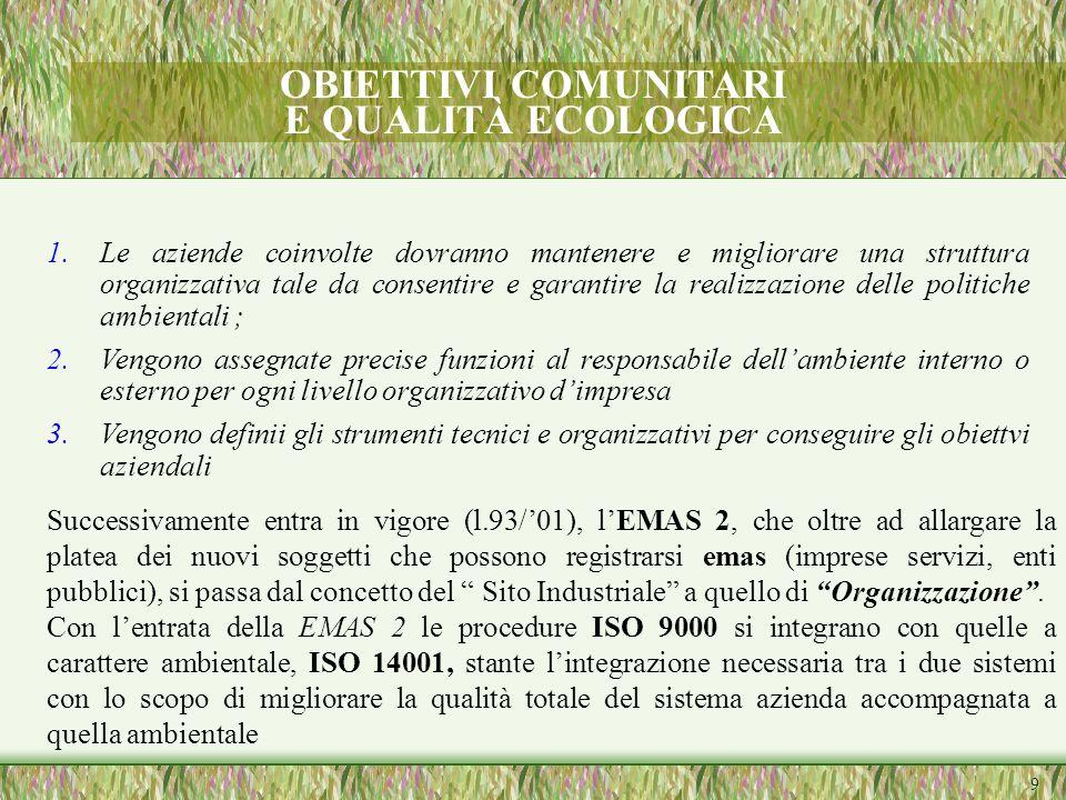 OBIETTIVI COMUNITARI E QUALITÀ ECOLOGICA Marcello Falasco - Università Politecnica delle Marche - Facoltà di Ingegneria Con il regolamento comunitario