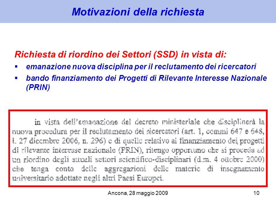 Ancona, 28 maggio 200910 Motivazioni della richiesta Richiesta di riordino dei Settori (SSD) in vista di: emanazione nuova disciplina per il reclutame