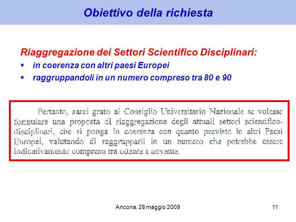 Ancona, 28 maggio 200911 Obiettivo della richiesta Riaggregazione dei Settori Scientifico Disciplinari: in coerenza con altri paesi Europei raggruppan