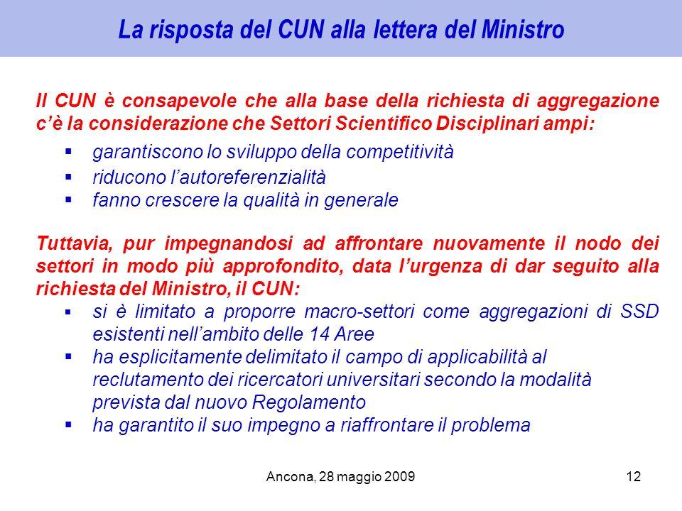 Ancona, 28 maggio 200912 La risposta del CUN alla lettera del Ministro Il CUN è consapevole che alla base della richiesta di aggregazione cè la consid