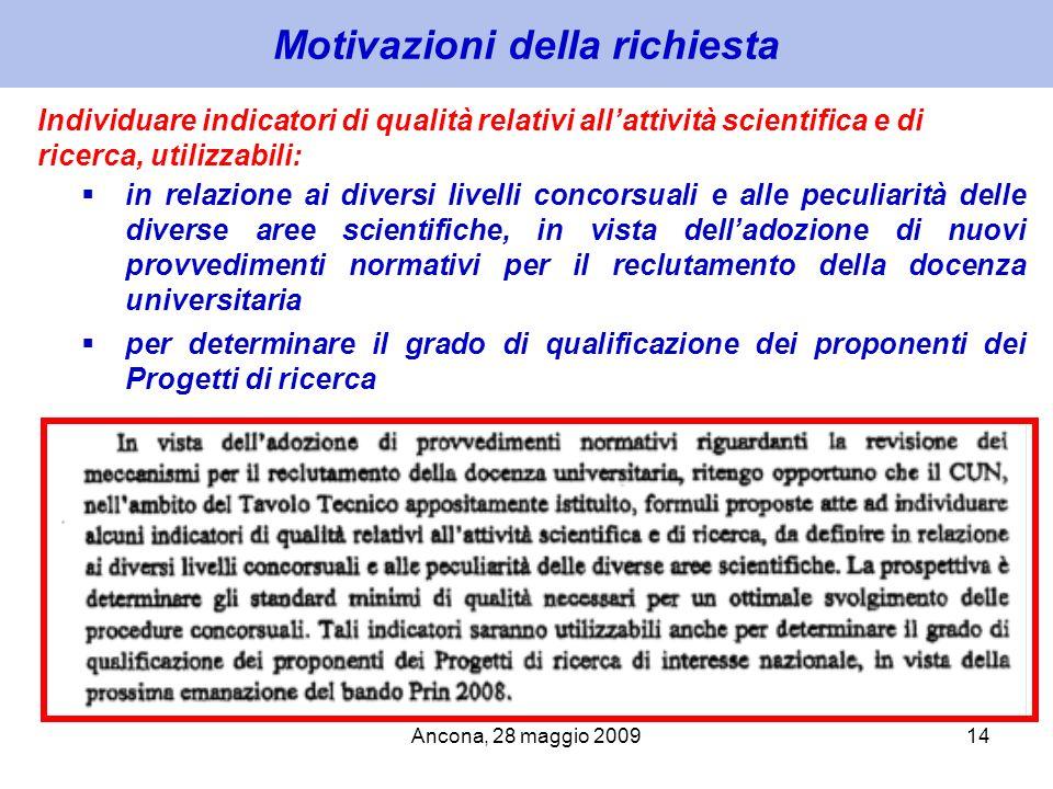 Ancona, 28 maggio 200914 Motivazioni della richiesta Individuare indicatori di qualità relativi allattività scientifica e di ricerca, utilizzabili: in