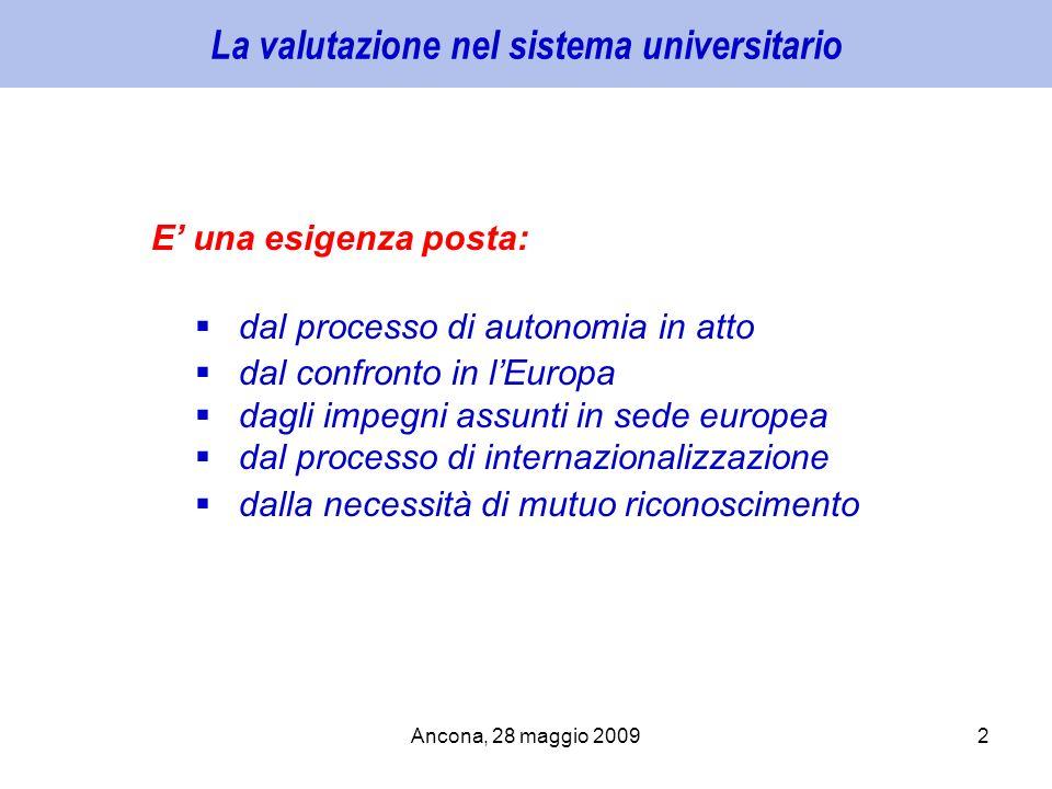 Ancona, 28 maggio 20092 La valutazione nel sistema universitario E una esigenza posta: dal processo di autonomia in atto dal confronto in lEuropa dagl
