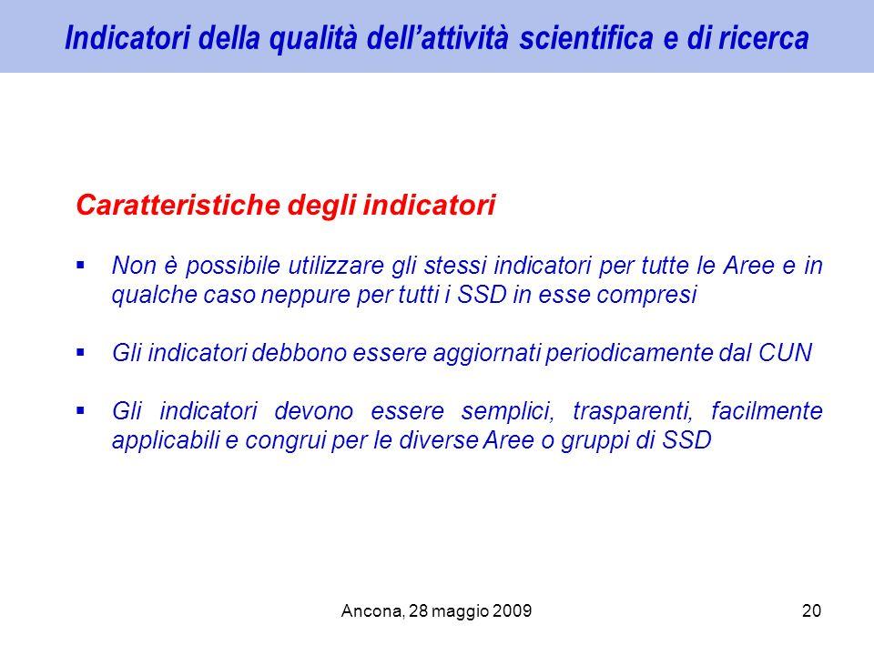 Ancona, 28 maggio 200920 Indicatori della qualità dellattività scientifica e di ricerca Caratteristiche degli indicatori Non è possibile utilizzare gl