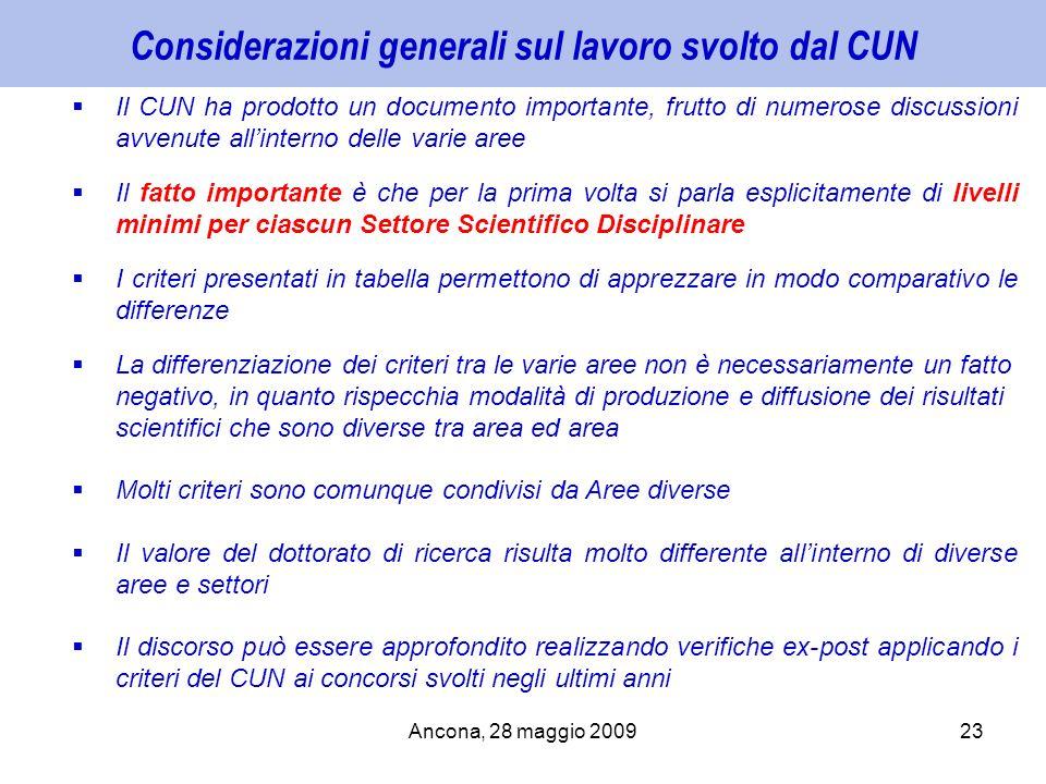 Ancona, 28 maggio 200923 Considerazioni generali sul lavoro svolto dal CUN Il CUN ha prodotto un documento importante, frutto di numerose discussioni