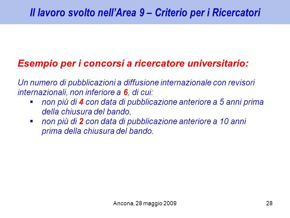 Ancona, 28 maggio 200928 Il lavoro svolto nellArea 9 – Criterio per i Ricercatori Esempio per i concorsi a ricercatore universitario: Un numero di pub