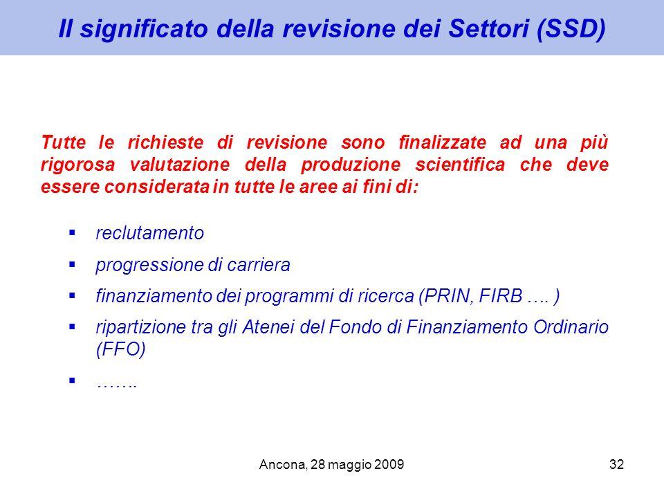 Ancona, 28 maggio 200932 Il significato della revisione dei Settori (SSD) Tutte le richieste di revisione sono finalizzate ad una più rigorosa valutaz